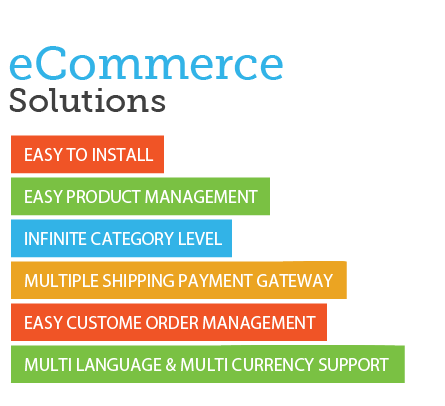 Ecommerce-Website-Development - Thane - Infiyug Technologies